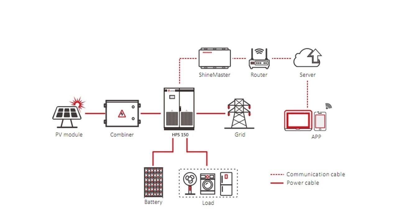Блок схема гибридной СЭС 499 кВт для производства